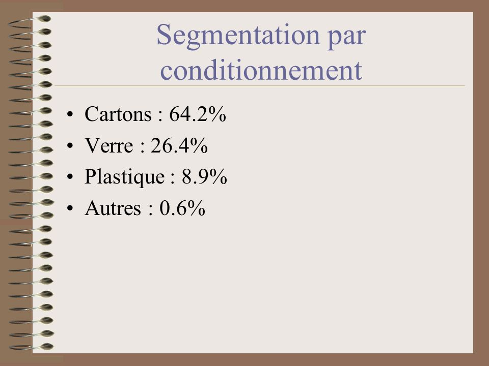 Segmentation par conditionnement