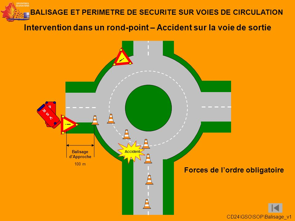 Intervention dans un rond-point – Accident sur la voie de sortie