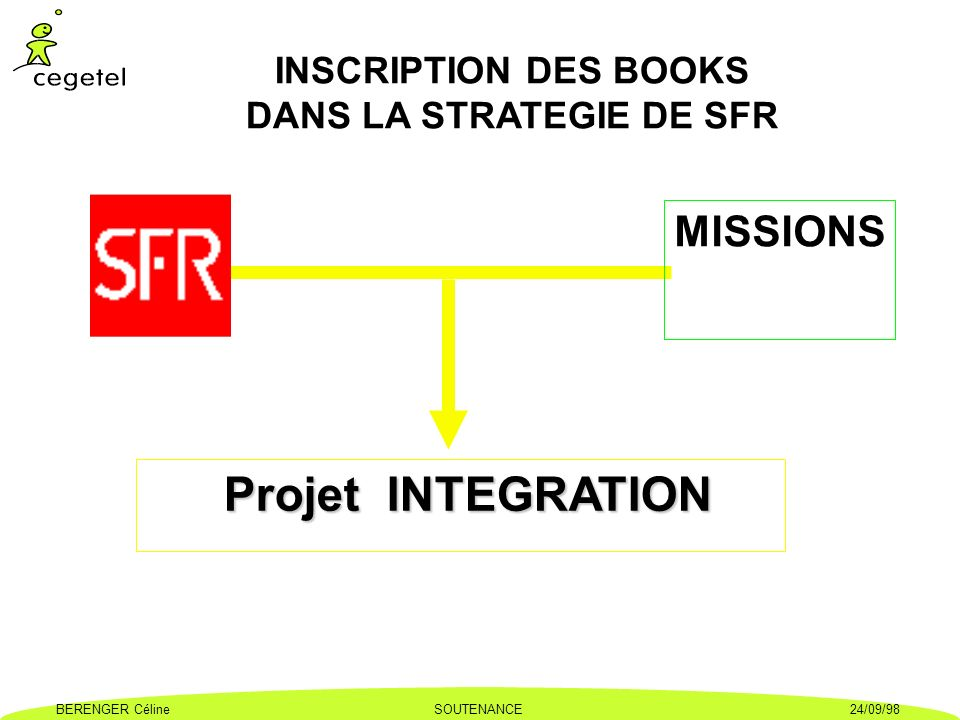 INSCRIPTION DES BOOKS DANS LA STRATEGIE DE SFR