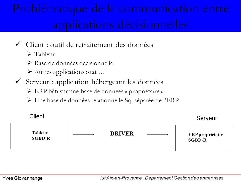 Problématique de la communication entre applications décisionnelles