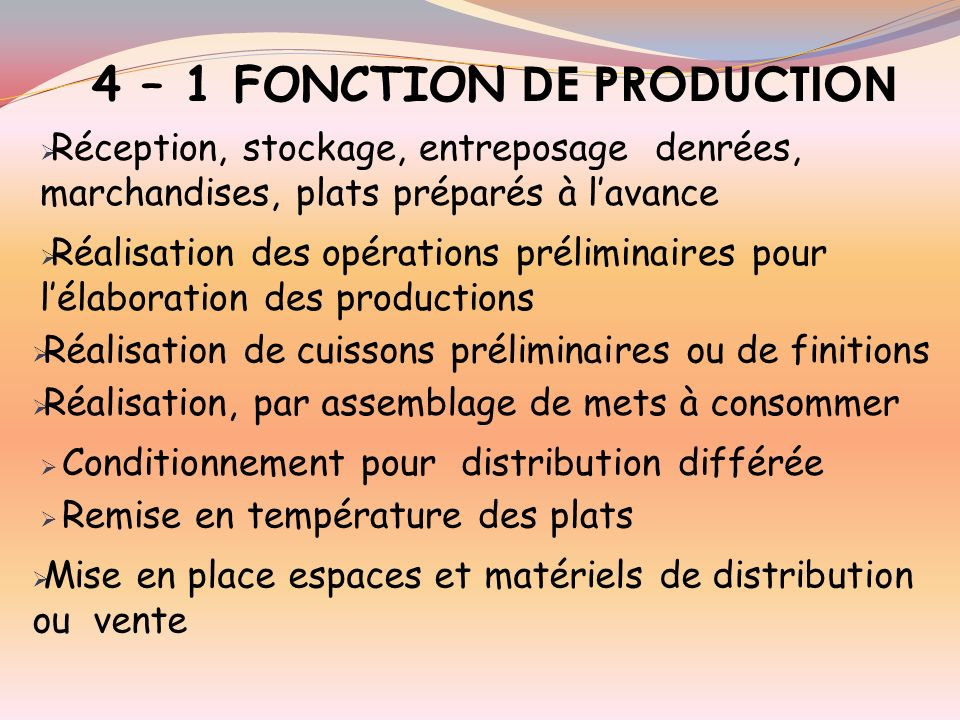 4 – 1 FONCTION DE PRODUCTION