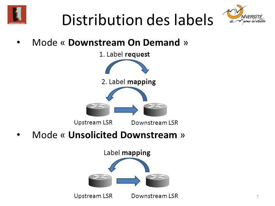 Distribution des labels