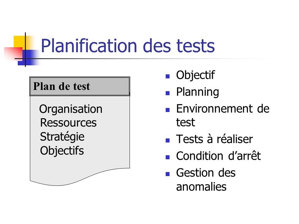 Planification des tests