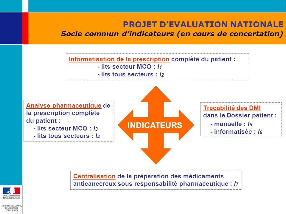 PROJET D'EVALUATION NATIONALE Socle commun d'indicateurs (en cours de concertation)