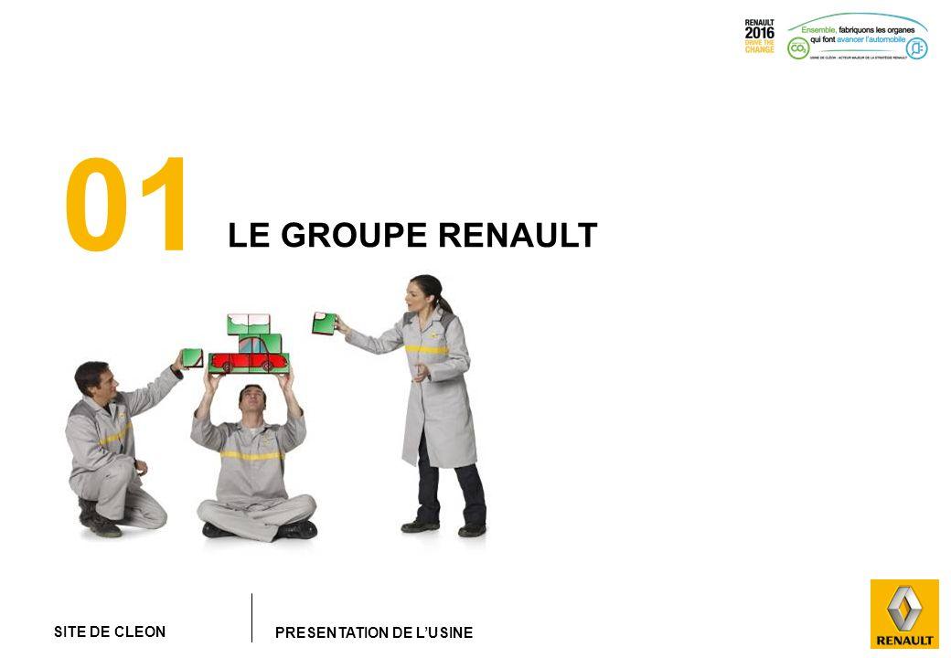 présentation du groupe renault