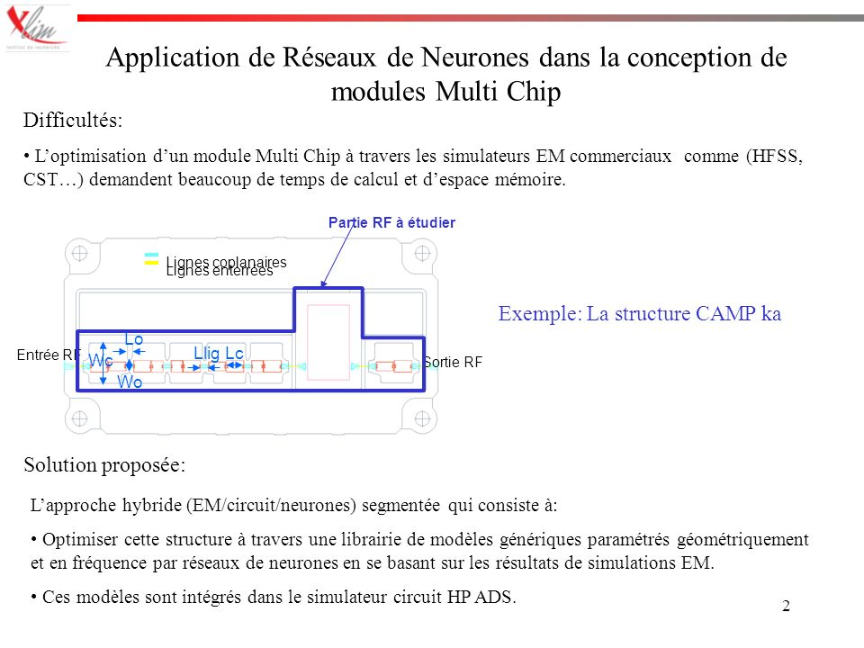 Application de Réseaux de Neurones dans la conception de modules Multi Chip