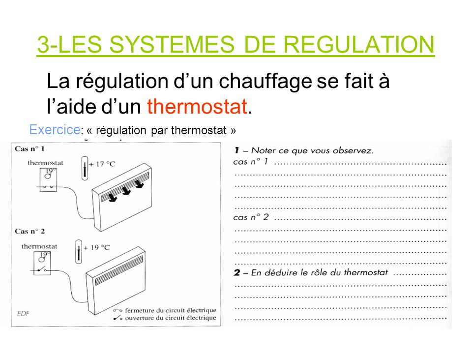 3-LES SYSTEMES DE REGULATION