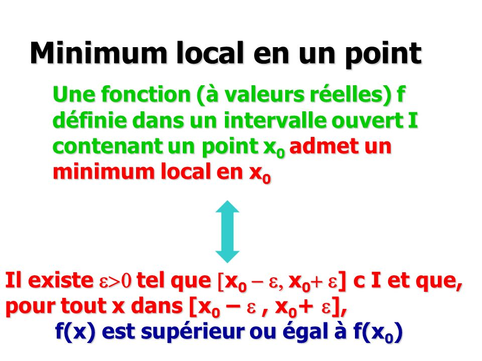 Minimum local en un point