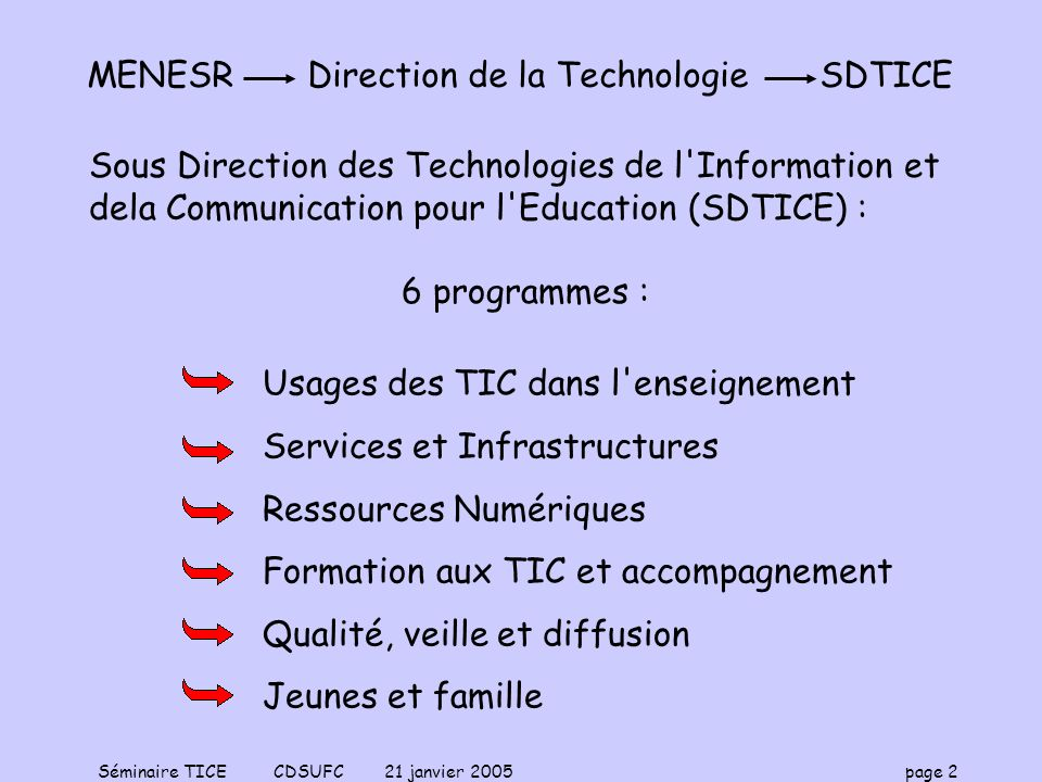 MENESR Direction de la Technologie SDTICE