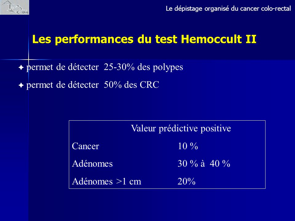 Les performances du test Hemoccult II
