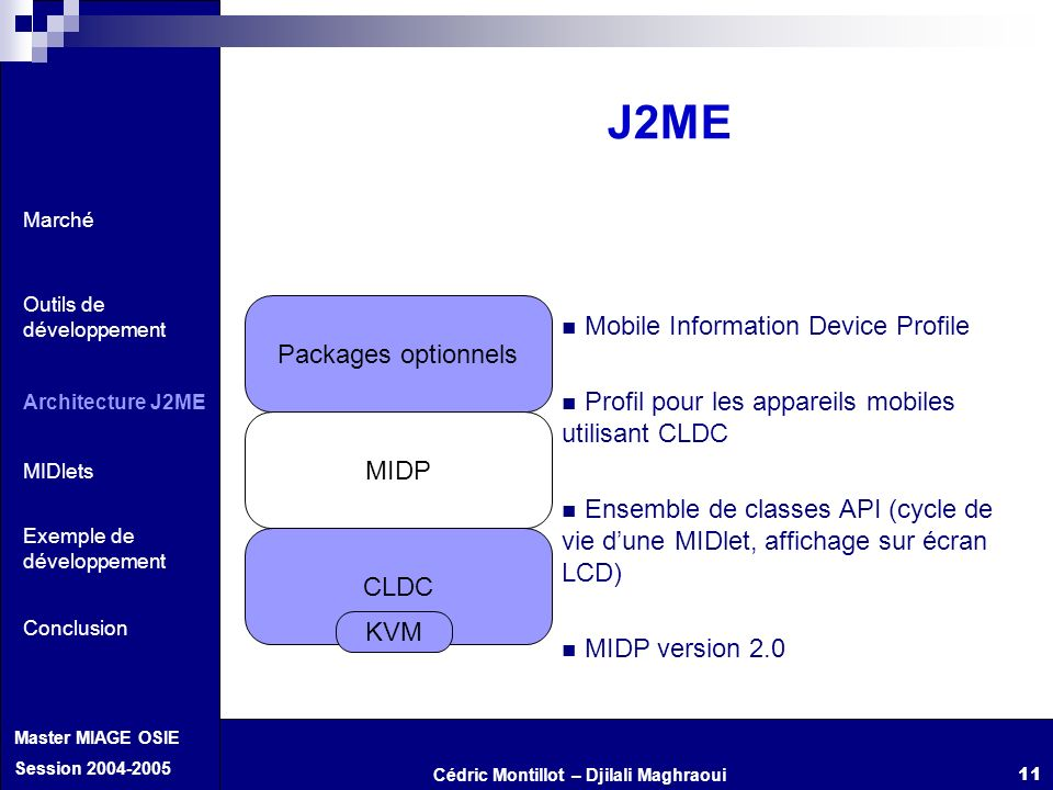 J2ME Mobile Information Device Profile Packages optionnels