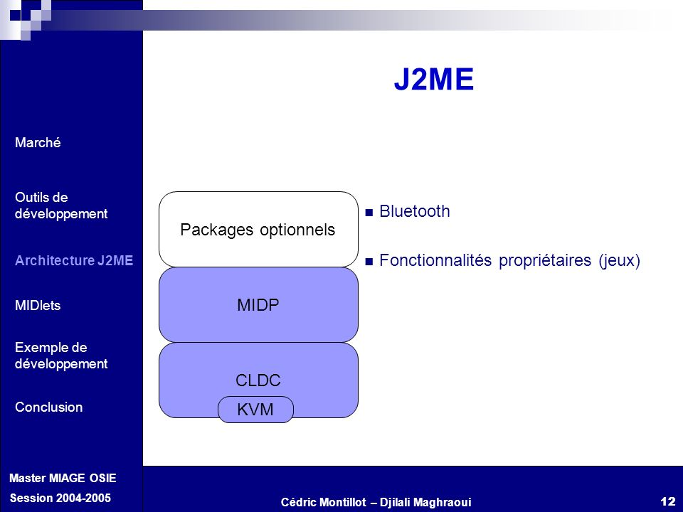 J2ME Bluetooth Packages optionnels