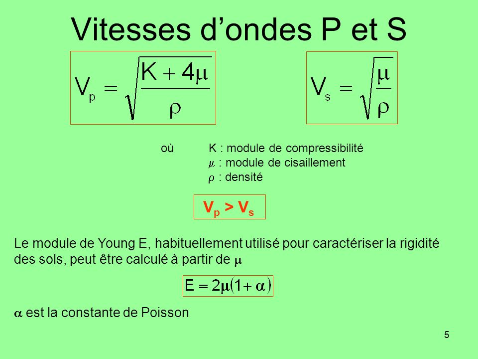 Vitesses d'ondes P et S Vp > Vs