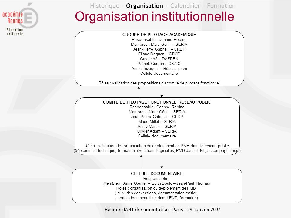 Organisation institutionnelle