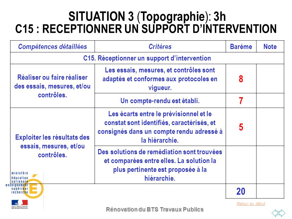 SITUATION 3 (Topographie): 3h C15 : RECEPTIONNER UN SUPPORT D'INTERVENTION
