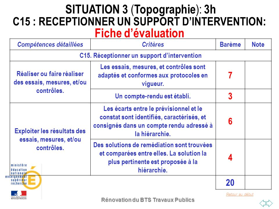 SITUATION 3 (Topographie): 3h C15 : RECEPTIONNER UN SUPPORT D'INTERVENTION: Fiche d'évaluation