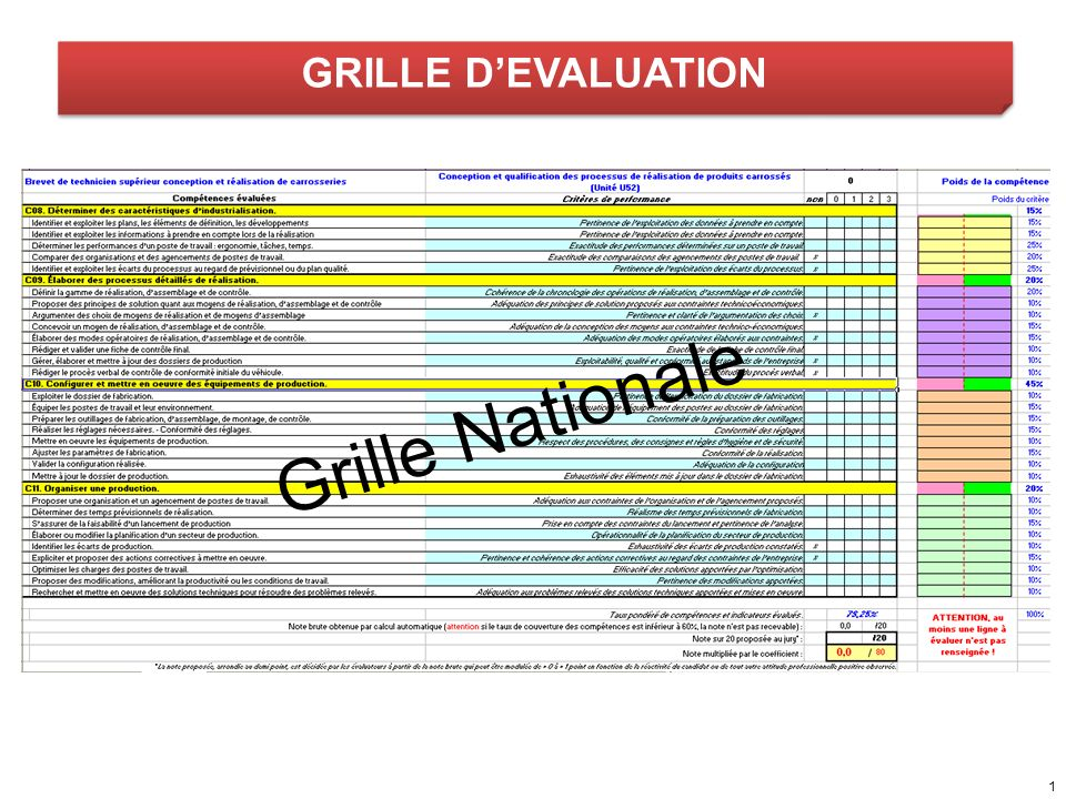 GRILLE D'EVALUATION Grille Nationale 1