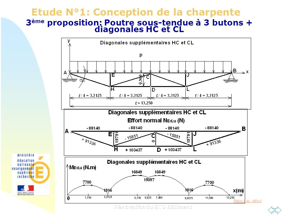 Etude N°1: Conception de la charpente