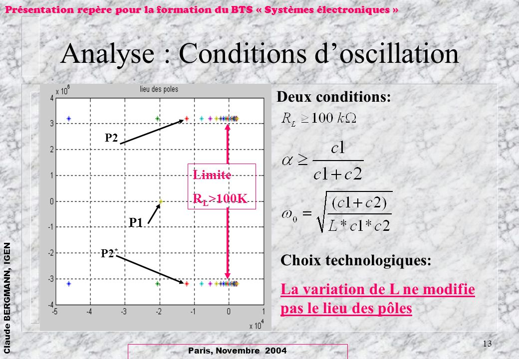 Analyse : Conditions d'oscillation