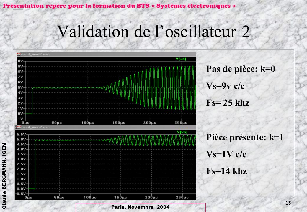 Validation de l'oscillateur 2