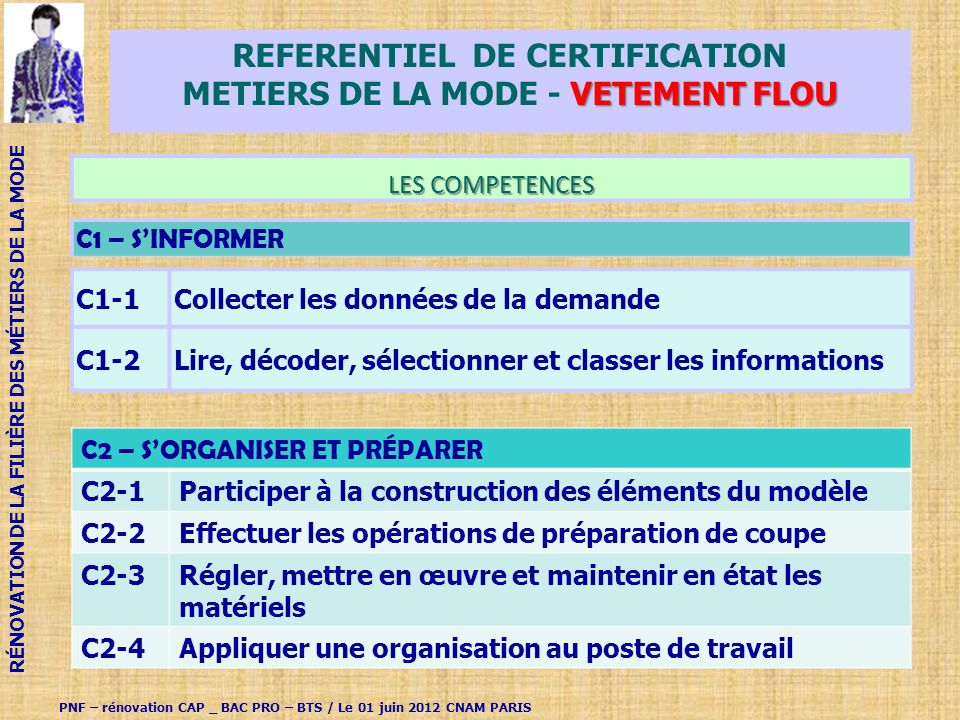REFERENTIEL de CERTIFICATION METIERS DE LA MODE - VETEMENT FLOU