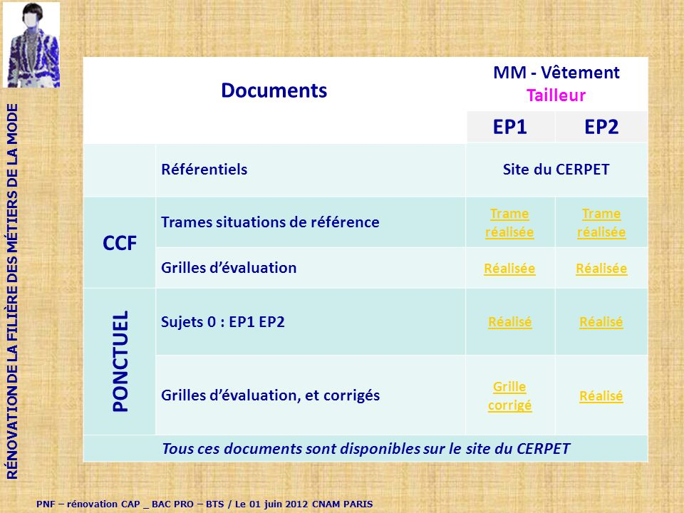 Documents EP1 EP2 CCF PONCTUEL