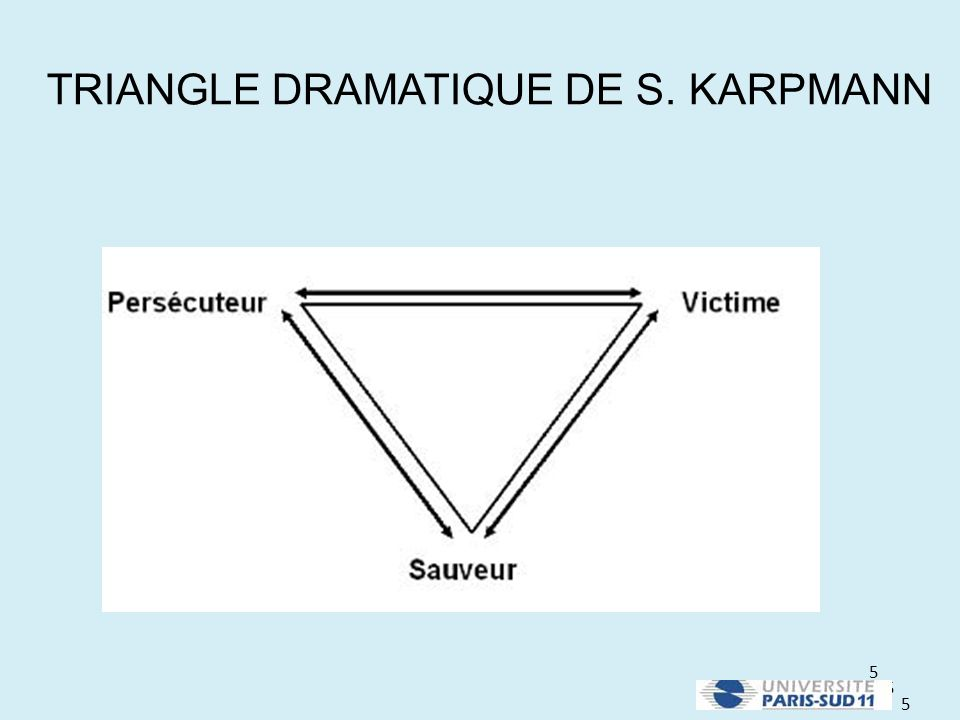 TRIANGLE DRAMATIQUE DE S. KARPMANN