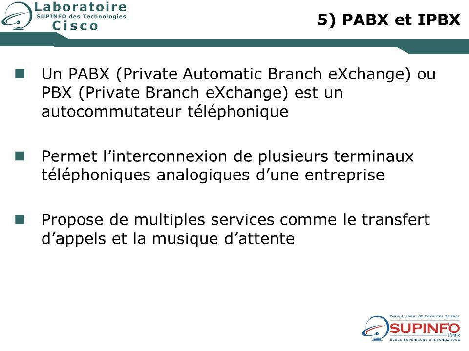 5) PABX et IPBX Un PABX (Private Automatic Branch eXchange) ou PBX (Private Branch eXchange) est un autocommutateur téléphonique.
