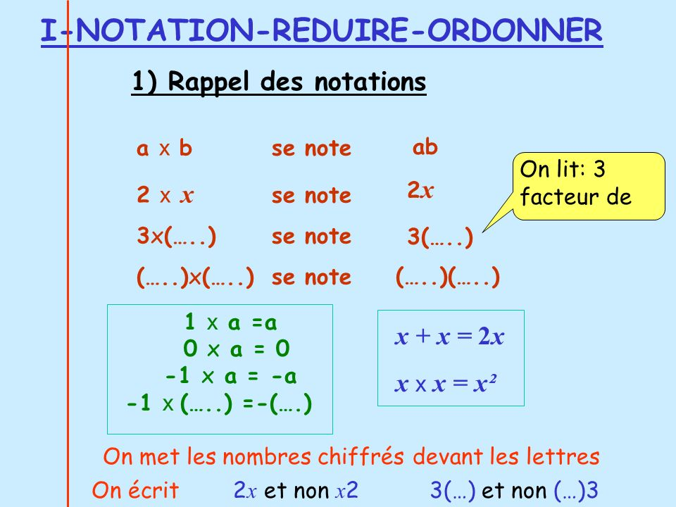 I-NOTATION-REDUIRE-ORDONNER