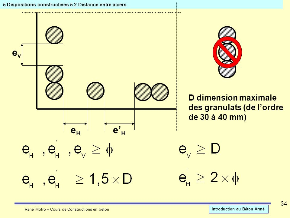 5 Dispositions constructives 5.2 Distance entre aciers