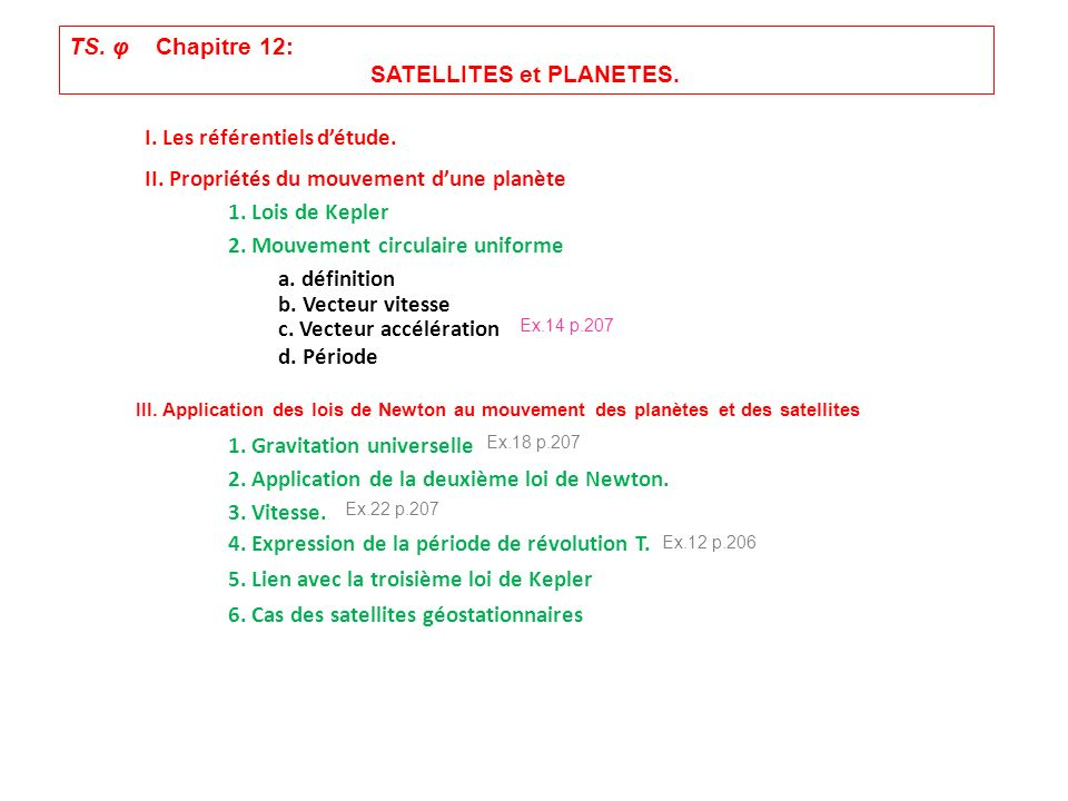 SATELLITES et PLANETES.