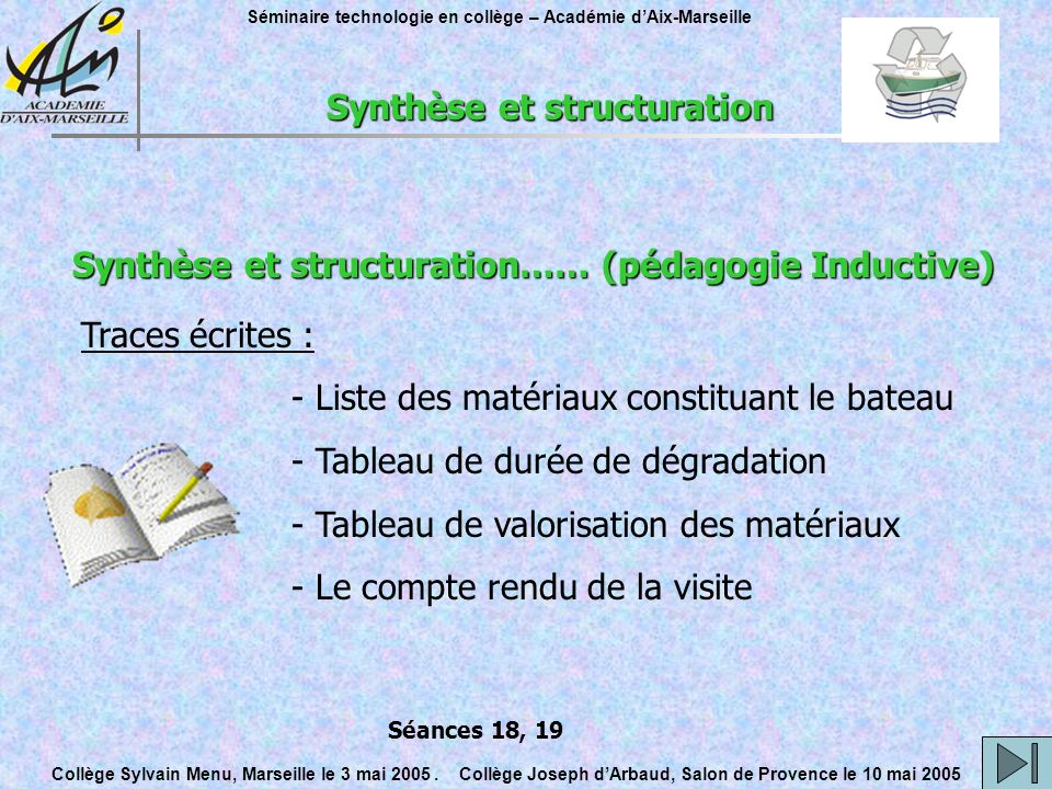 Synthèse et structuration