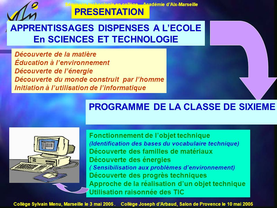 APPRENTISSAGES DISPENSES A L'ECOLE En SCIENCES ET TECHNOLOGIE
