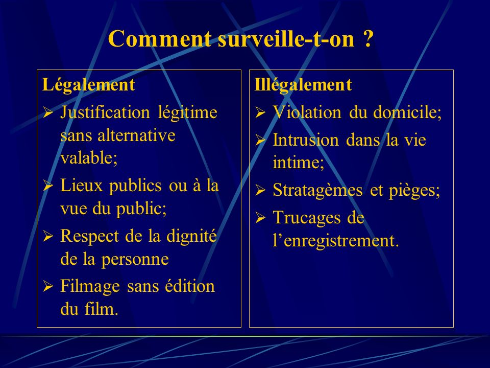 Comment surveille-t-on
