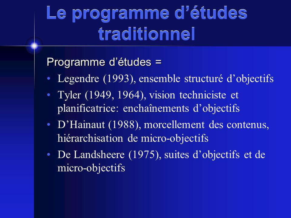 Le programme d'études traditionnel