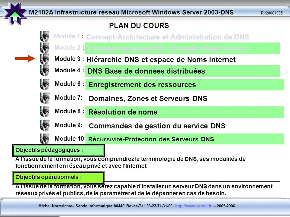 Concept-Architecture et Administration de DNS. 17 Hiérarchie DNS et espace  ... ee2cb528fc44
