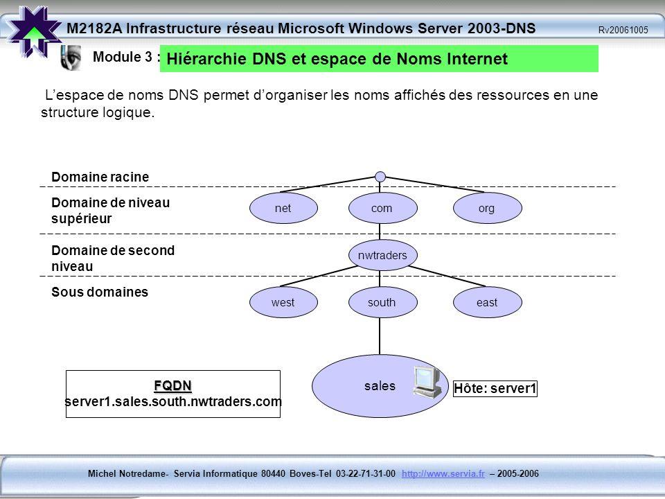 Cursus de Certifications Informatiques Microsoft Serveur 2003 MCSE ... 46720059a38a