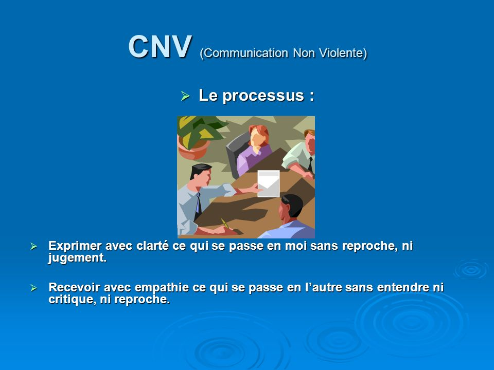 CNV (Communication Non Violente)