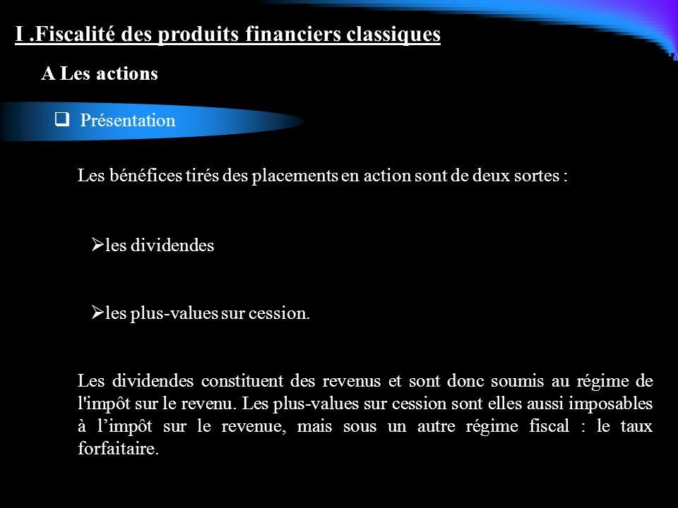 Faites De Vos Convictions Un Choix D Investissement Ppt