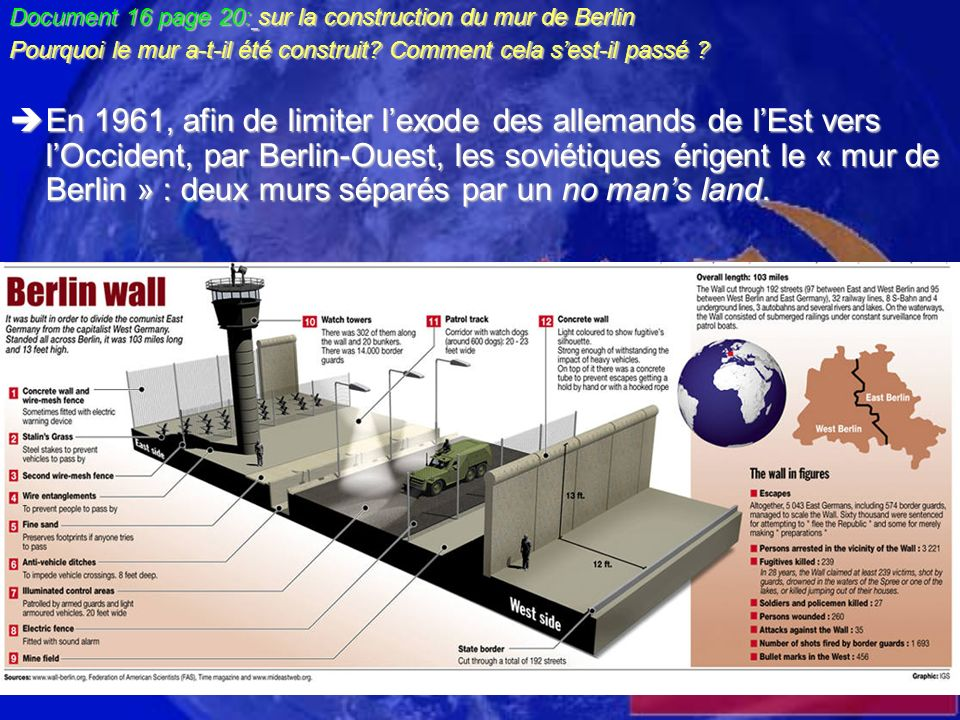 Document 16 page 20: sur la construction du mur de Berlin