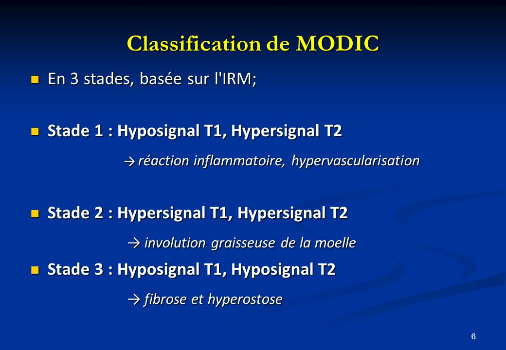 Classification de MODIC