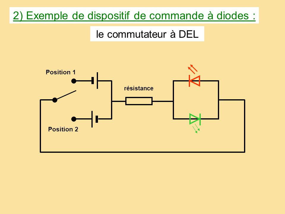 2) Exemple de dispositif de commande à diodes :