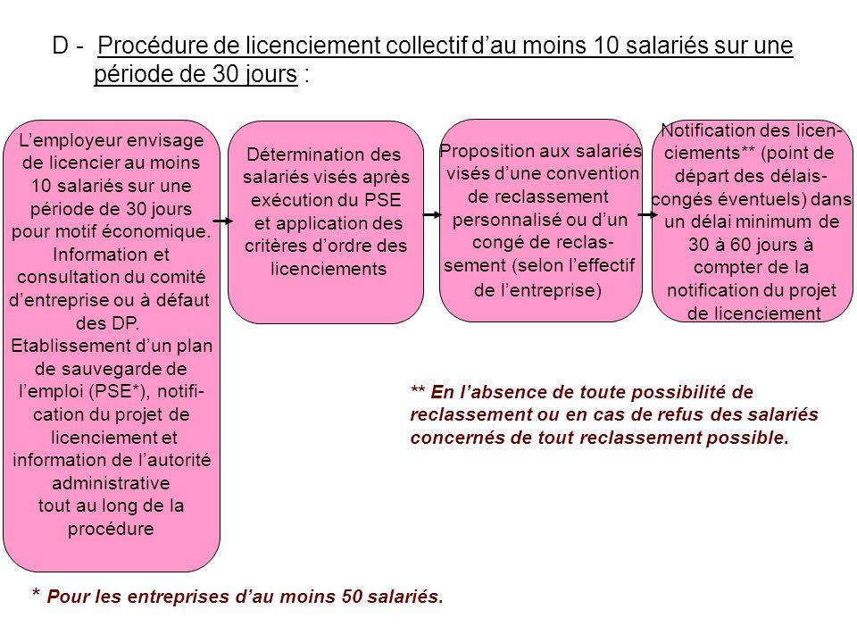 La Rupture Et La Modification Du Contrat De Travail Ppt Telecharger