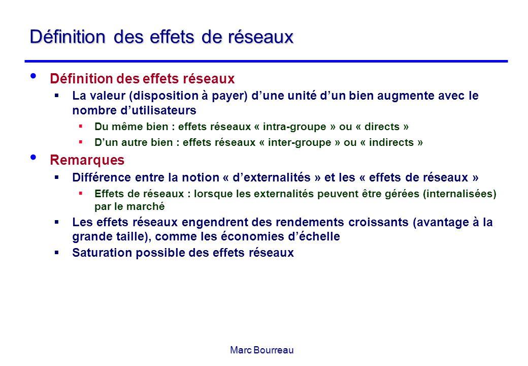 Economie Des Reseaux Marc Bourreau Enst Departement Sciences