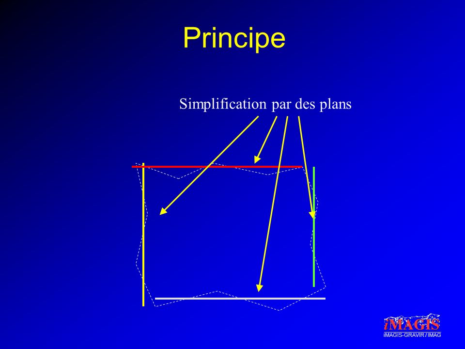 Simplification par des plans