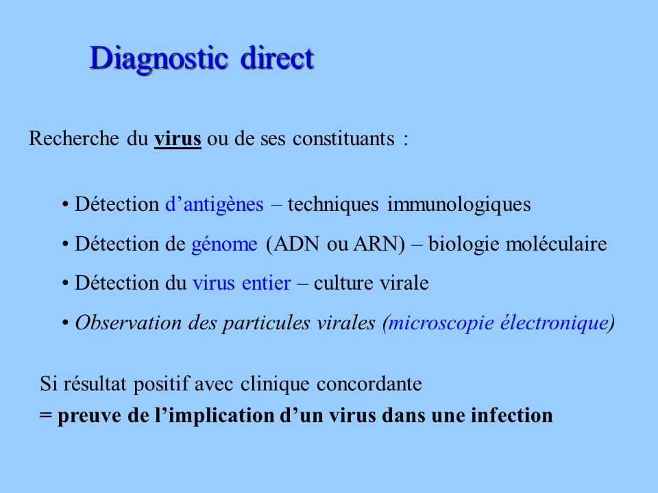Diagnostic direct Recherche du virus ou de ses constituants :