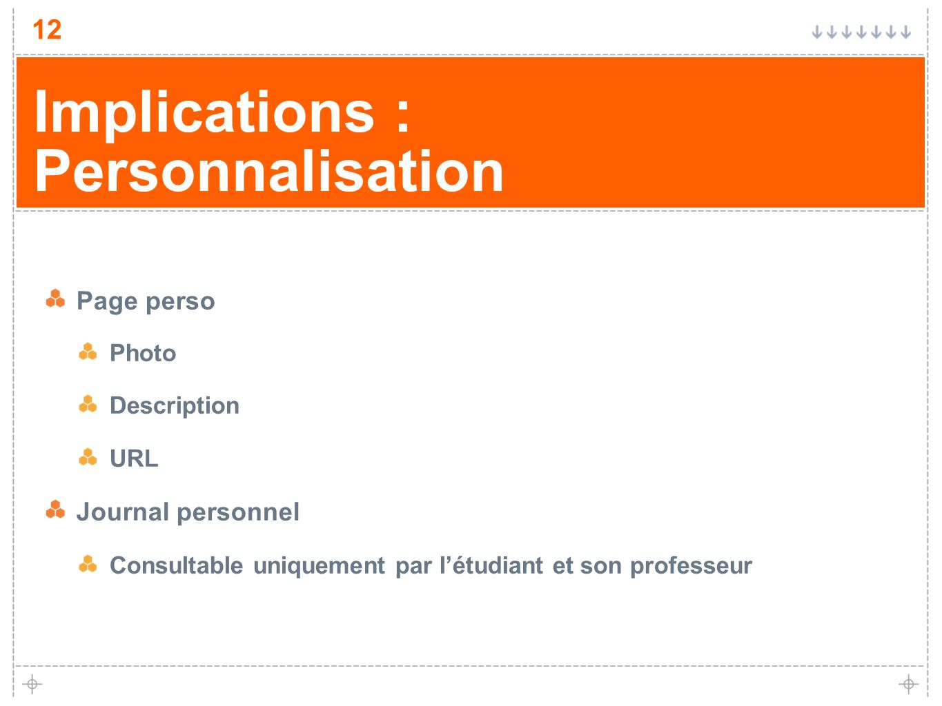 Implications : Personnalisation