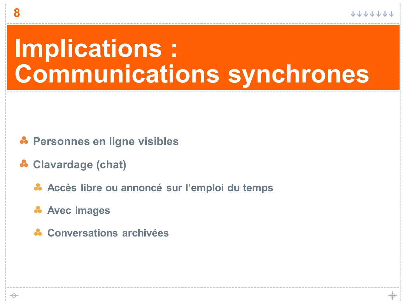 Implications : Communications synchrones