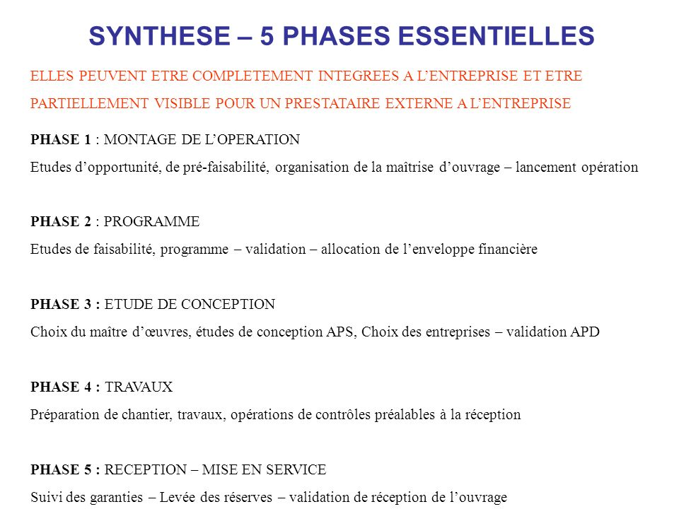 SYNTHESE – 5 PHASES ESSENTIELLES