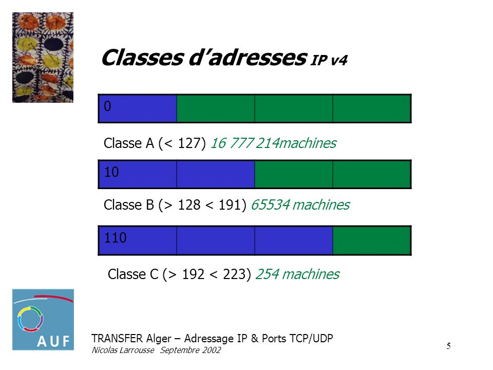 Classes d'adresses IP v4